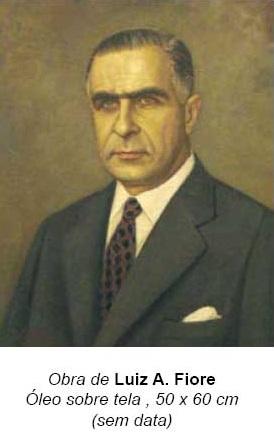 RUY DE MELLO JUNQUEIRA