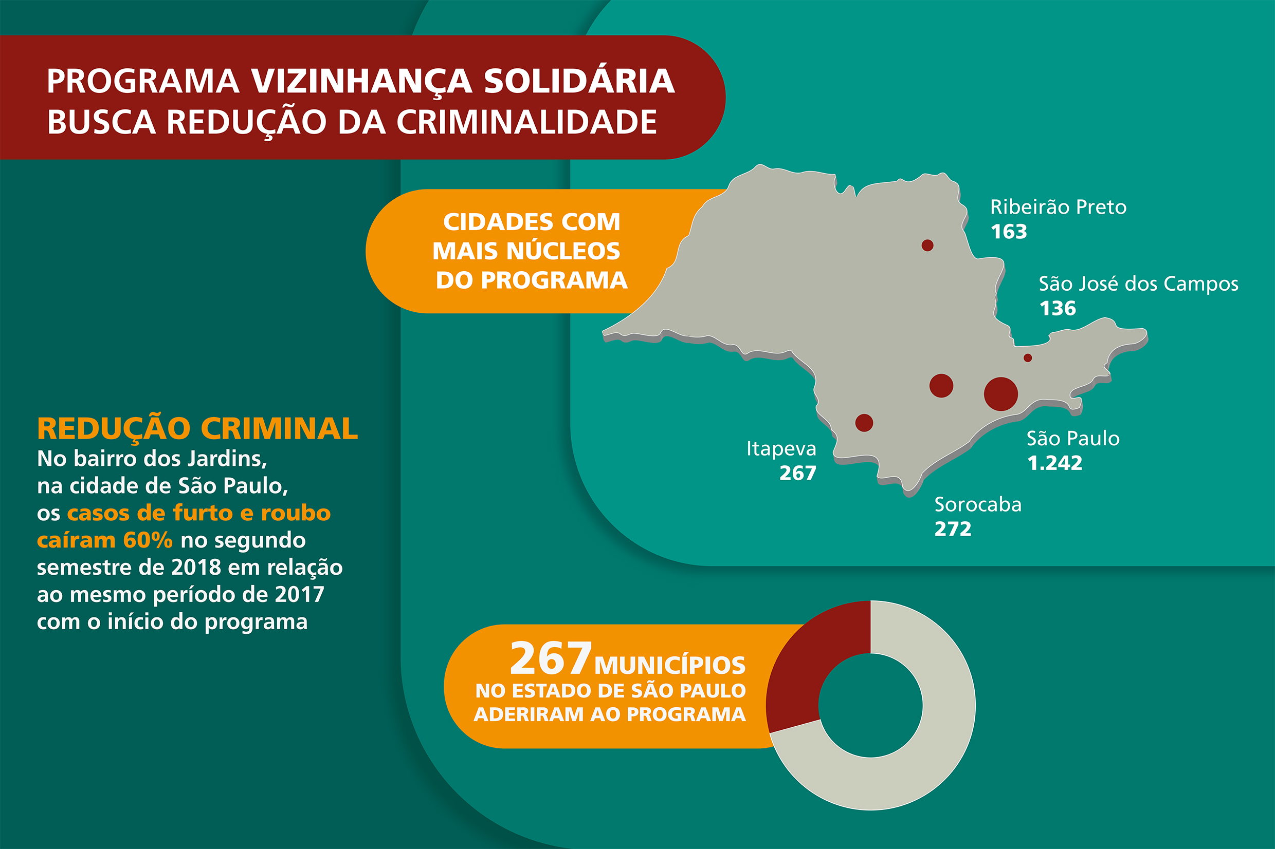 Infográfico<a style='float:right' href='https://www3.al.sp.gov.br/repositorio/noticia/N-07-2021/fg270979.jpg' target=_blank><img src='/_img/material-file-download-white.png' width='14px' alt='Clique para baixar a imagem'></a>