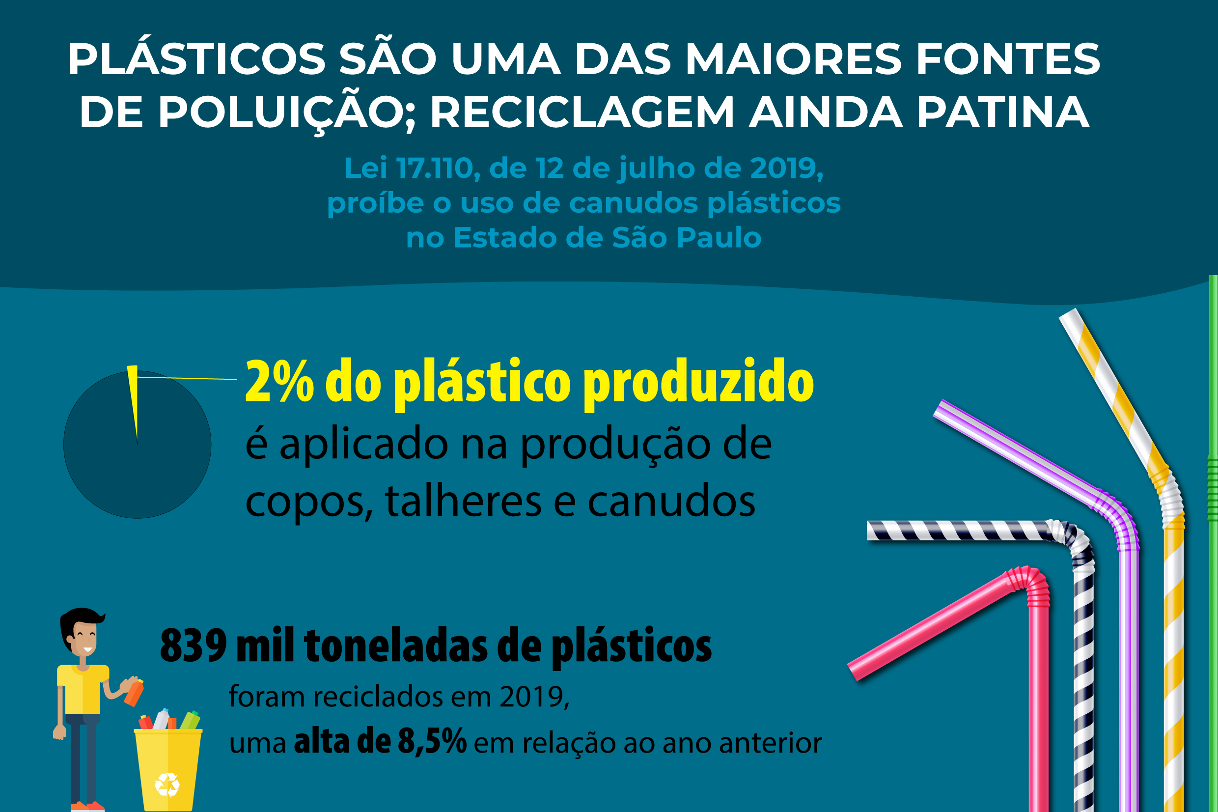 Infográfico <a style='float:right' href='https://www3.al.sp.gov.br/repositorio/noticia/N-07-2021/fg270992.jpg' target=_blank><img src='/_img/material-file-download-white.png' width='14px' alt='Clique para baixar a imagem'></a>