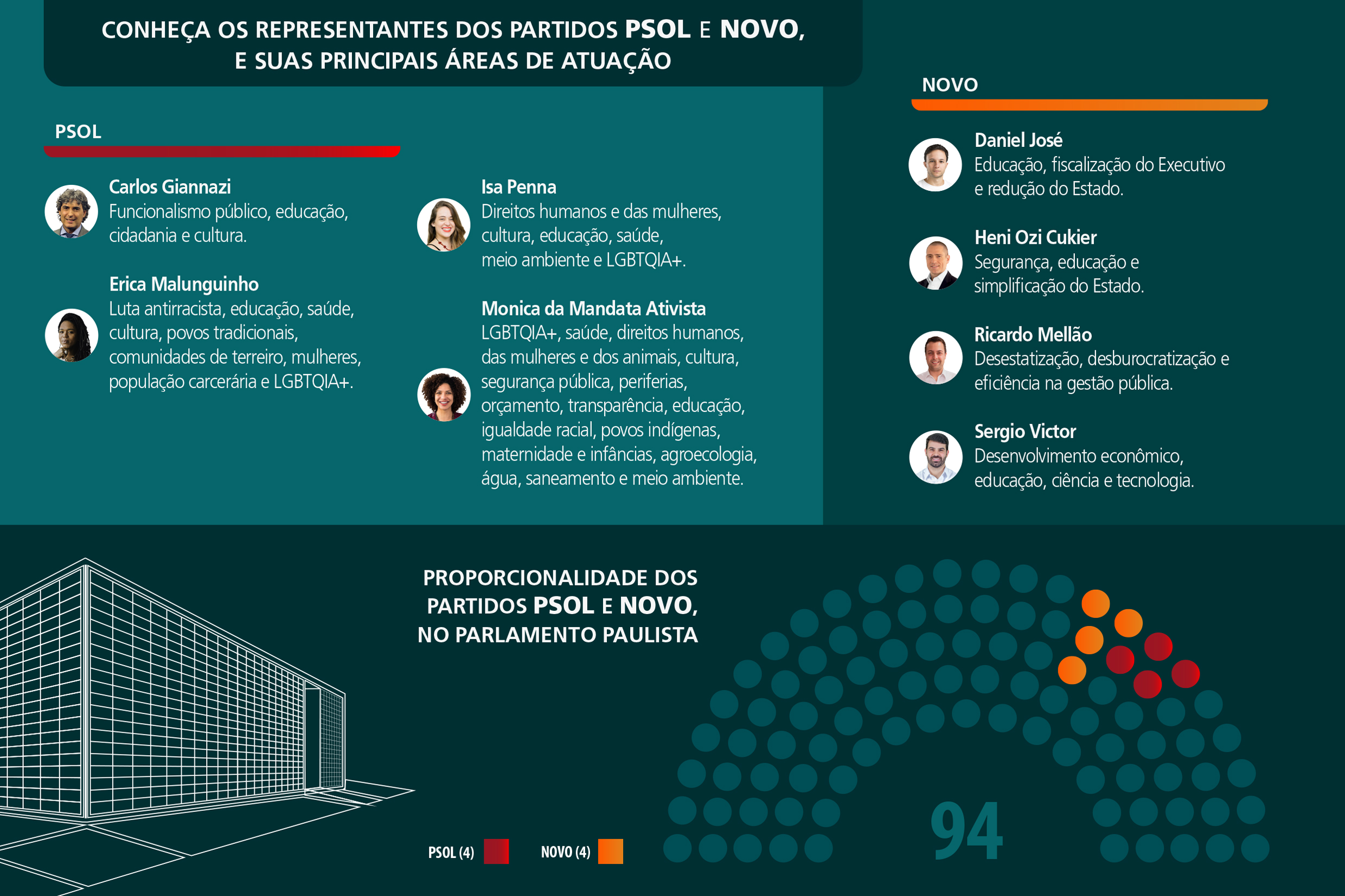 Infográfico<a style='float:right' href='https://www3.al.sp.gov.br/repositorio/noticia/N-07-2021/fg271039.jpg' target=_blank><img src='/_img/material-file-download-white.png' width='14px' alt='Clique para baixar a imagem'></a>