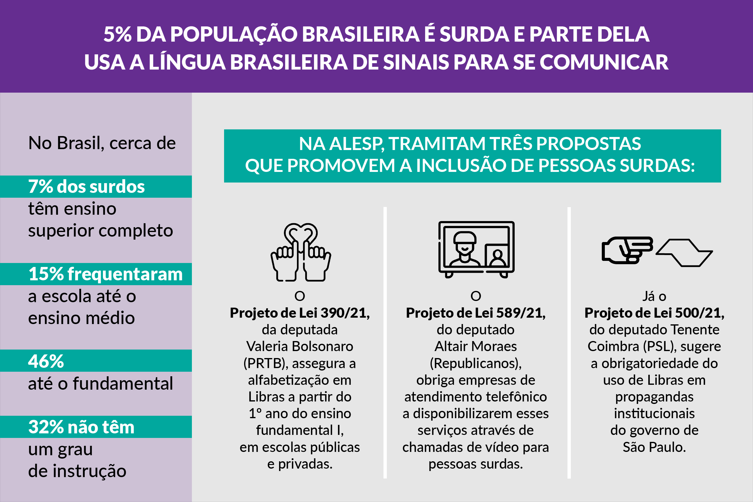 Infográfico<a style='float:right' href='https://www3.al.sp.gov.br/repositorio/noticia/N-09-2021/fg274680.jpg' target=_blank><img src='/_img/material-file-download-white.png' width='14px' alt='Clique para baixar a imagem'></a>