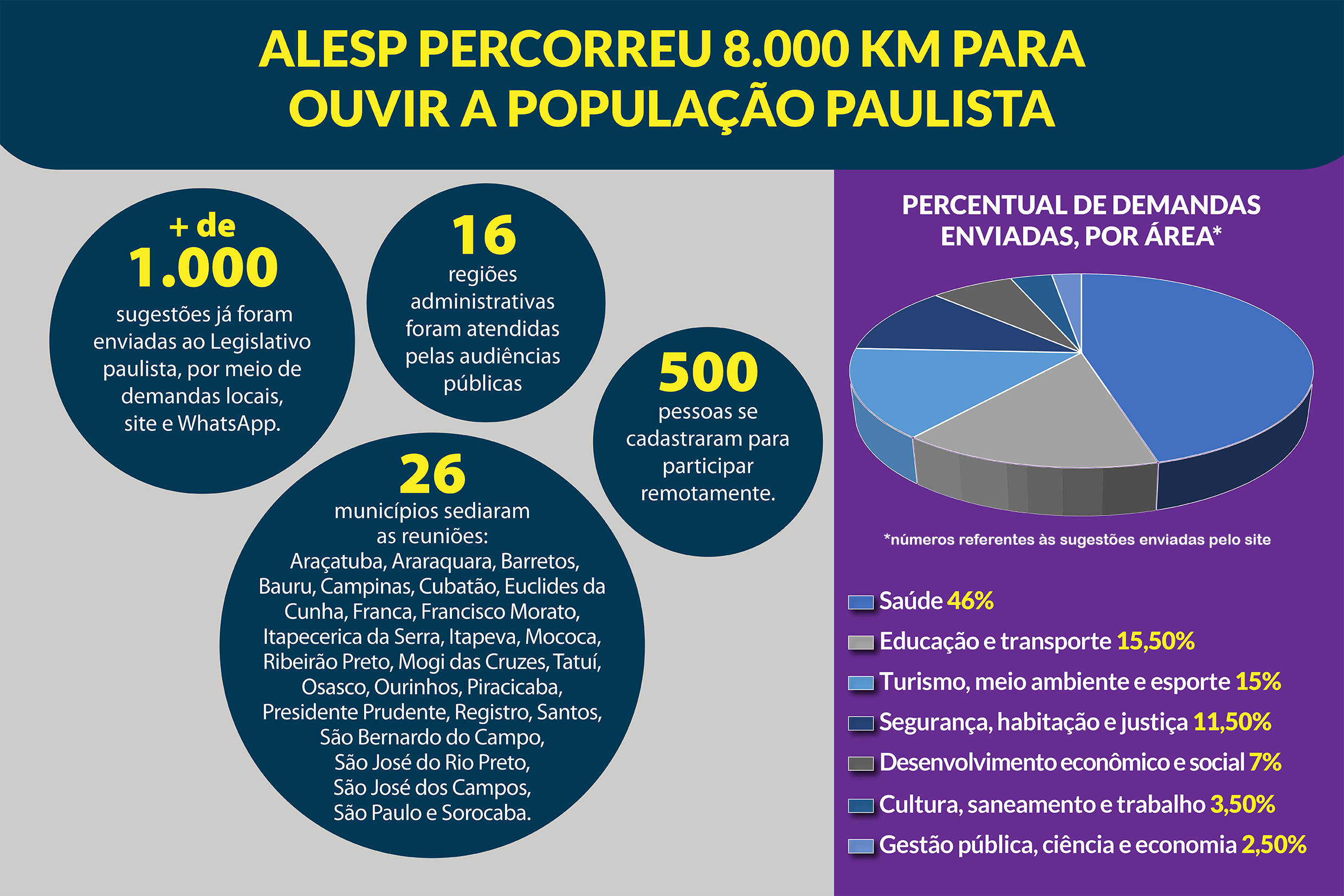 Infográfico<a style='float:right' href='https://www3.al.sp.gov.br/repositorio/noticia/N-10-2021/fg276099.jpg' target=_blank><img src='/_img/material-file-download-white.png' width='14px' alt='Clique para baixar a imagem'></a>